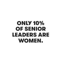 Only 10% of senior leaders are women 1/28